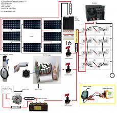 rv solar wiring diagram boulderrail org Wiring Diagram For Solar Power System wiring diagram for solar panel to battery the wiring diagram simple wiring diagram for solar panel system