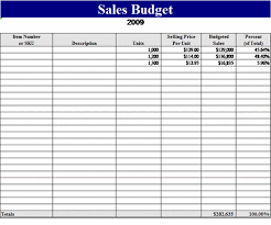 Sales Budget Template Sales Budget Template Free Budget Templates Ms Office