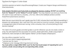 Letter Grade Chart Solved Program 3 Letter Grade Write A C Program Which
