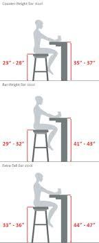 wondrous when building desks tables or bars these measurements come in handy 141 when building desks