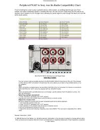 sony cdx f5700 wiring diagram wiring diagram and schematics Sony Stereo Wiring Colors sony cdx l350 wiring diagram wiring diagram source � sony cdx ra700 wiring diagram xplod download free for f7705x car receiver manual