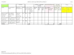 Standard Work Templates Standard Work Template Standardized Work Templates Excel
