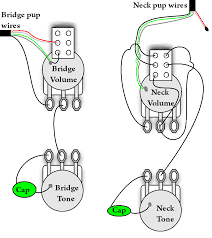 wiring diagram for les paul guitar the wiring diagram dimarzio wiring diagram les paul dimarzio car wiring diagram