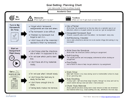 Goal Setting Udl Strategies Goalbook Toolkit