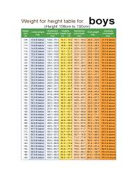 2019 Height Weight Chart Fillable Printable Pdf Forms