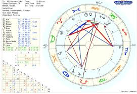 Xxxtentacion Birth Chart So Majority Of My Life Im Always Stuck In Newspapers And