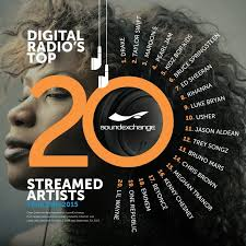 Top Digital Streams Of 2015 Stations Respond To Listeners