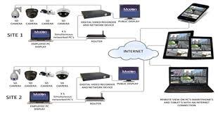 cctv camera installation wiring diagram pdf wirdig cctv camera cctv security camera systemcctv camera