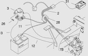 fisher snow plow wiring diagram mm2 image about wiring diagram fisher plow wiring diagram mm2 wiring diagrams fisher plow wiring diagram mm2 boss v plow wiring