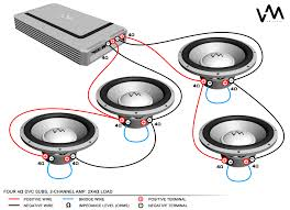ohm subwoofer wiring image wiring diagram subwoofer wiring diagram 4 ohm subwoofer auto wiring diagram on 4 ohm subwoofer wiring