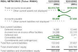 discount on bonds payable balance sheet issuing long term debt