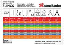 Chain Sling Load Charts Steel Tube Mostafa Chain