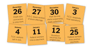 Predict My Paycheck Government Shutdown Timeline See How The Effects Are Piling Up