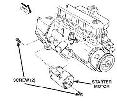 jeep fuse box diagram wiring diagrams