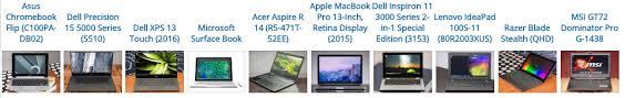 Laptop Comparison Chart 2016 Laptop Comparison For The Consumer Sobx Tech