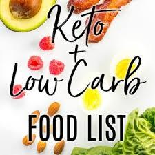 Keto Chart Printable Low Carb Keto Food List With Printable Pdf