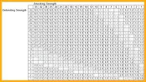 Multiplying Chart Kookenzo Com