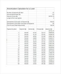 Loan Calculation Template Loan Calculator Amortization Schedule Excel Example Template