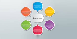 high quality office work. Achieve Bottom Lines Through Optimized Insurance Back Office Process Outsourcing. High Quality Work F