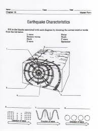 Home » teaching earth science » earthquake lesson plans. Earthquake Characteristics Mrs Belisle S 8th Grade Science Class