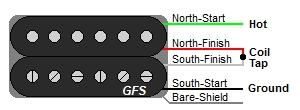 guitar humbucker wire color codes guitar wirirng diagrams Gfs Wiring Diagram Humbucker gfs 4 wire humbucker wire color codes gfs humbucker wiring diagram