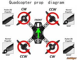 quadcopter wiring diagram guide Diy Wiring Diagram Onn USB Hub