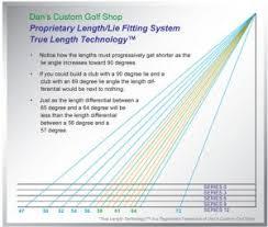 72 Problem Solving Golf Club Fitting Chart Lie Angle