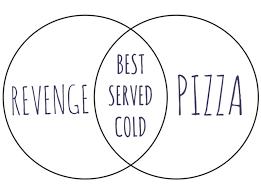Venn Diagram Jokes Venn Diagram Jokes Magdalene Project Org