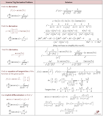 Derivatives And Integrals Of Inverse Trig Functions She