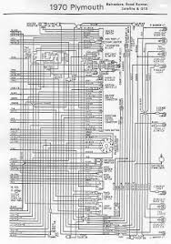 auto wiring diagram this is rear side of 1970 plymouth belvedere gtx road runner and satellite wiring diagram it shows the various electrical circuits ignition switch