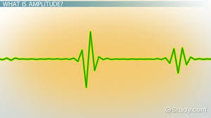 What Is Amplitude Definition Frequency Video Lesson