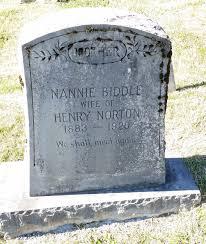 """Nancy Rowena """"Nannie"""" Biddle Norton (1883-1920) - Find A Grave Memorial"""