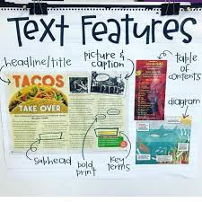 Text Features Anchor Chart 18 Nonfiction Anchor Charts For The Classroom Weareteachers