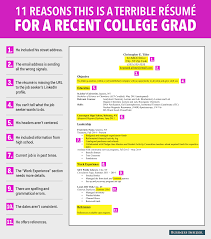 Recent College Graduate Resume 100 reasons this is a terrible résumé for a recent college grad 5