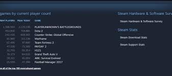 Steam Charts H1z1 Just Survive Playerunknowns Battlegrounds Hasnt Beaten Its Own