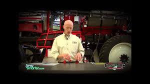3 Types Of Greenleaf Spray Nozzles
