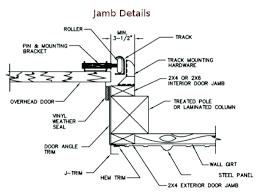 garage door jamb detail image garage door jamb black seal and skirting board garage door jamb