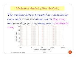 Lecture 2 Grain Size Distribution