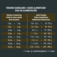 Eukanuba Dog Food Feeding Chart Diabetic Dog Food What