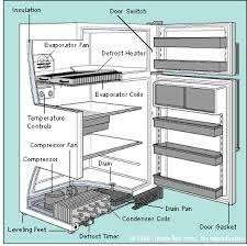 ge pss26msrss side by side refrigerator wiring diagram i need a wiring diagram for a whirlpool gs6nbexrs01 refrigerator