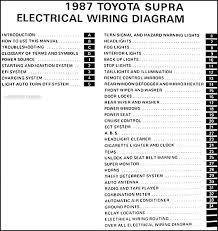 1987 toyota supra wiring diagram manual original toyota supra fuse box diagram 1987 toyota supra wiring diagram manual original � table of contents