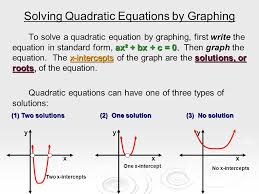solving quadratic equations by graphing worksheet answers