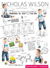First Birthday Poster Editable Template First Birthday Gift