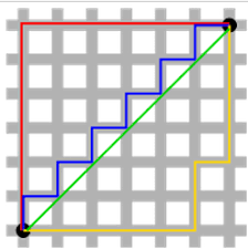 L1 And L2 Differences Between L1 And L2 As Loss Function And Regularization