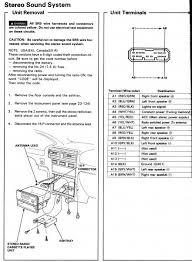 ry_7052] honda civic gauge cluster 92 Honda Civic Wiring Diagram Honda Odyssey Wiring-Diagram