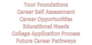 mr como s career planning blog smithtown high school school of plan your career path categories uncategorized