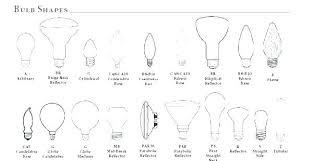 Car Bulb Types Chart Light Bulb Socket Sizes Learningpeople Co