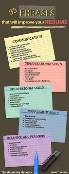 141 Best Polish Your Resume Images On Pinterest Career Advice