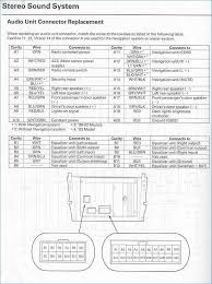 1997 acura cl radio wire diagram example electrical wiring diagram \u2022  at 1997 Acura 3 0 Cl Radio Wiring Diagram With Color