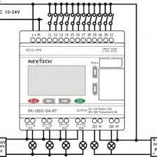 gambar wiring diagram relay best omron plc wiring diagram omron plc omron plc cp1e specification gambar wiring diagram relay best omron plc wiring diagram omron plc cable wiring diagram wiring